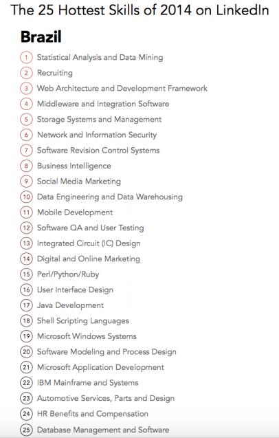 25-skills-linkedin-br